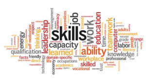 """SKILLS"" Tag Cloud (talent performance personal development cv)"